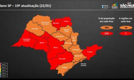 Louveira está na fase Laranja do Plano São Paulo de retomada da economia